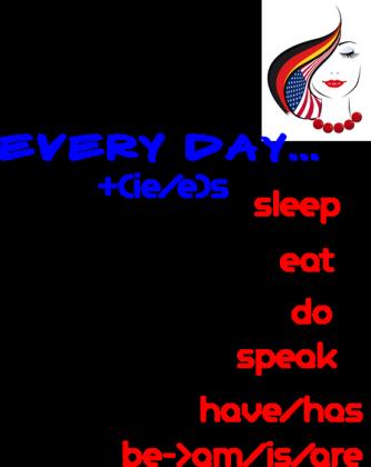 Angielski - Present Simple i Perfekt