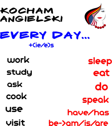 Angielski - Present Simple i Perfekt - nowe logo