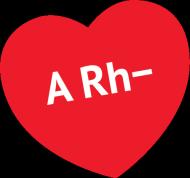 A Rh-