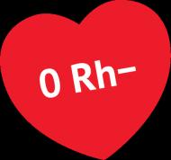 0 Rh-