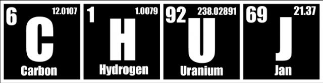 chemia to chuj