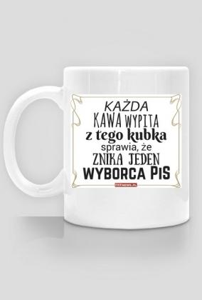 Magiczny Kubek do kawy 2.0