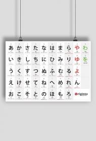 Plakat A2 - Do nauki hiragany