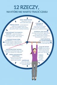 12 rzeczy, na które nie warto tracić czasu - plakat